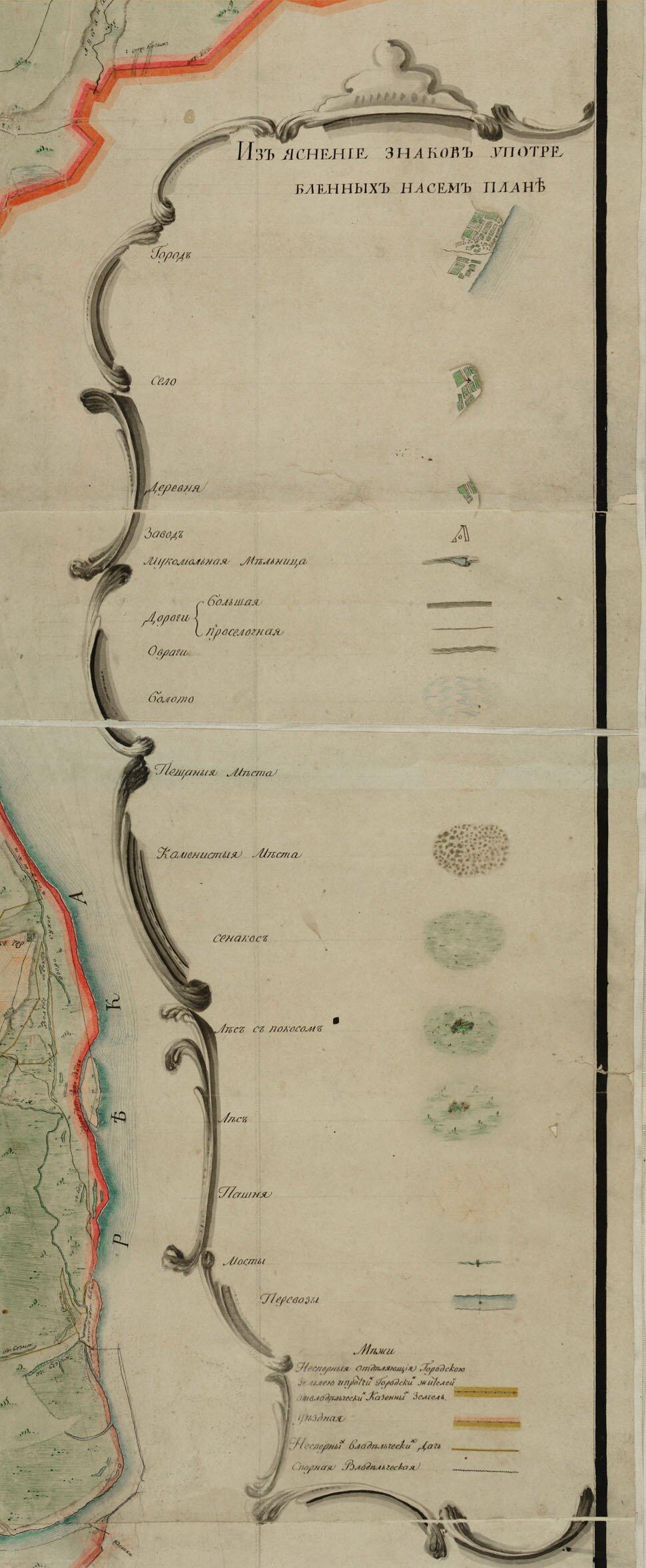 Условные Обозначения На Картах Стрельбицкого