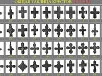 Каталог старинных крестов