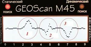 geoscan-m45
